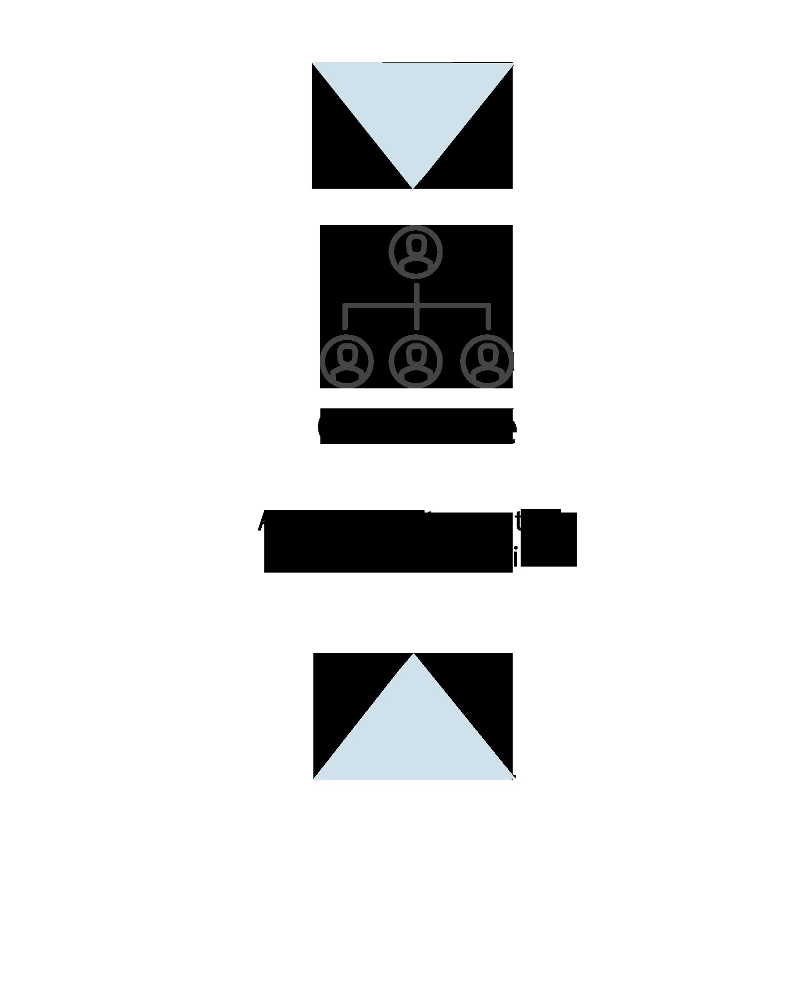 connecté2